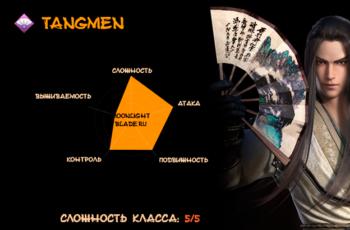 tangmen класс кукловод обзор moonlight blade